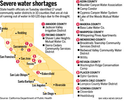 California drought: 17 communities could run out of water within 60 to 120 days, state says